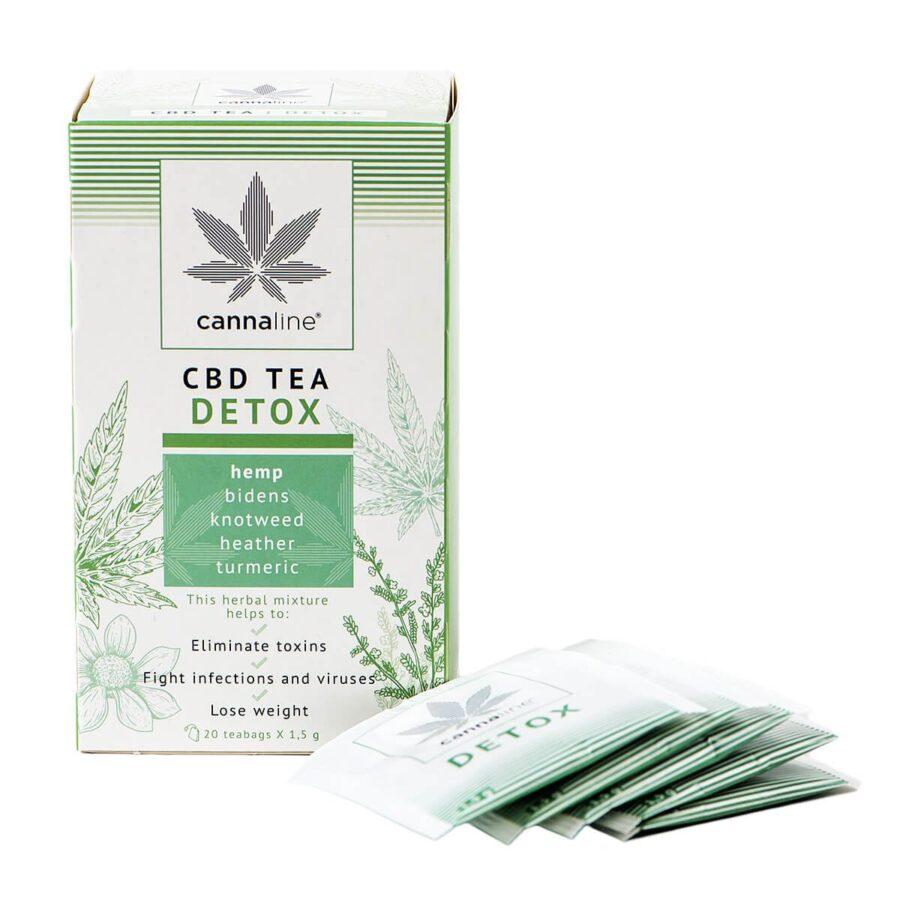 Cannaline CBD Hemp Tea Detox THC Free 30g (10packs/lot)